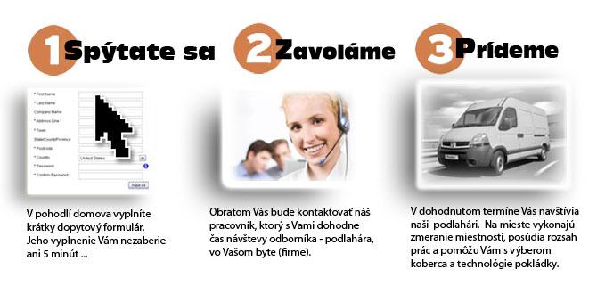 Dopyt na kladenie kobercov Banská Bystrica