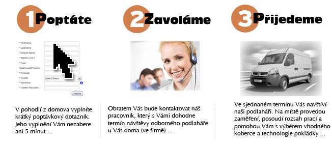 Poptávka na pokládání koberců Liberec